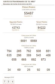 Los N 250 Meros Para Las Mejores Loter 237 As Gana En La Loter 237 A - numeros premiados sorteo loteria del niño 2015 la hora del pintxo