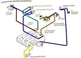 astounding mazda mx3 distributor wiring diagram contemporary