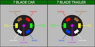 4 way round trailer wiring diagram 7 pin plug simple wire carlplant
