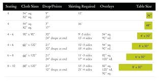 average round table size dining table size for 6 table size for 6 awesome round table linen