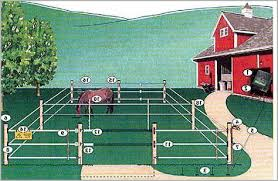 how to install electric fence for horses get minimalist impression