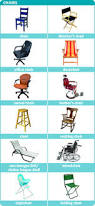 The Chair Is Against The Wall Chair Meaning Of Chair In Longman Dictionary Of Contemporary