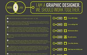 Online Portfolio Resume by Graphic Designer Resume Tips And Examples Photography Graphic
