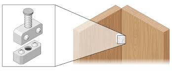 Wood Joints Diagrams by Bbc Gcse Bitesize Joining Wood