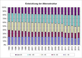 Baden Baden Postleitzahl Zahlen Daten Fakten Gemeinde Hülben