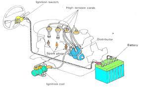 sistem pengapian qtussama