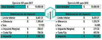 como calcular el sueldo neto mexico 2016 comparativo de isr 2018 vs 2017 contador contado