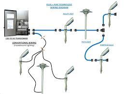 low voltage landscape lighting transformer low voltage garden light transformer how to install garden lighting