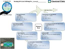 Points to Consider When Using Critical Thinking     What is the issue at hand  SlidePlayer