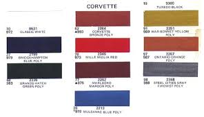 1971 corvette registry interior and exterior colors and codes