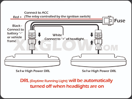 how to wire led light bar to high beam ran off headlights light bar wire diagram wiring diagram