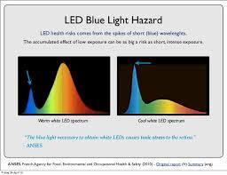 harmful effects of led lights eu lightbulb ban
