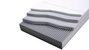 materasso sealy materasso doppio singolo a molle per uso residenziale