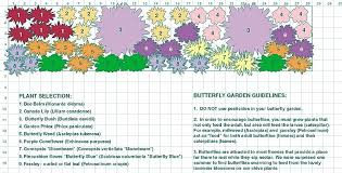 Flower Bed Plan - garden design garden design with butterfly garden plan with with