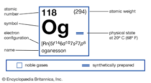 Periodic Table Diagram Oganesson Definition U0026 Facts Britannica Com