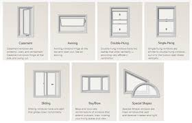 window styles custom window connection