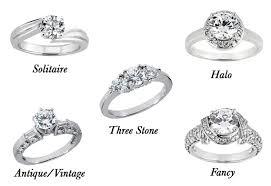 style wedding rings images Styles of wedding rings appealing styles of engagement rings 23 jpg