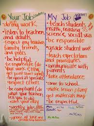 day of school roles activity idea myclassroomideas