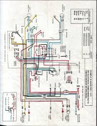 vw dune buggy wiring diagram to wiring2 gif and saleexpert me