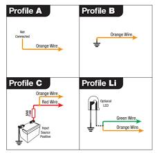 redarc bcdc1225lv wiring diagram simple circuit diagram u2022 edmiracle co