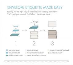 wedding invitations kitchener wedding invitations kitchener on kitchen throughout