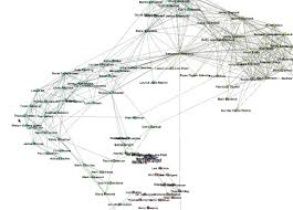 example of basic social network analysis of facebook friends youtube