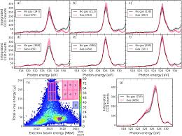 stimulated x ray raman scattering u2013 a critical assessment of the