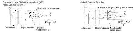 laser diodes diode laser modules u2013 egismos