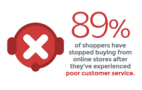 75 ecommerce facts quotes statistics that will your mind