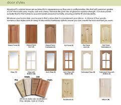 Kitchen Cabinet Door Colors 10 Best Interiors Cabinet Details Images On Pinterest Face