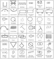Glyph Symbol - 16 best hobo glyphs images on glyphs glyphs symbols