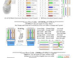 data cable wiring diagram data wiring diagrams