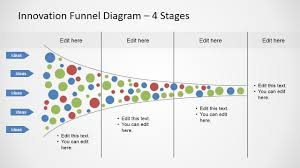 horizontal innovation funnel diagram for powerpoint slidemodel