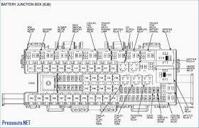 f p fuse box 1997 ford explorer fuse box diagram u2022 wiring diagram