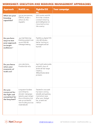 Core Values Worksheet Campaign Grid Netchange Consulting