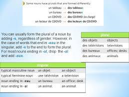 bureau plural page 24 point de départ a noun designates a person place or