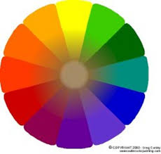 Complementary Colors Generator by Color Theory Facts And Thoughts In Color Watercolorpainting Com