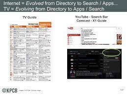 top 107 smart home u0026 iot websites 107 tv guide youtube