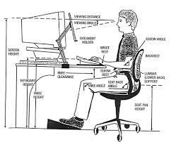 Ergonomic Office Desk Setup Furniture Accessories Unique Office Furniture Cool Office Desk