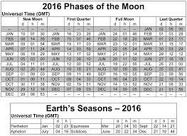 printable calendar 2016 time and date 2016 usa japanese international calendars pdf kindle and print