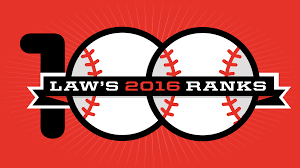 complete guide to keith law u0027s 2016 prospect rankings keith law