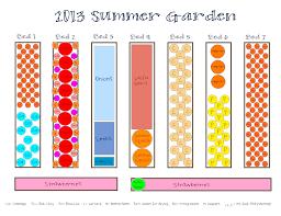2013 summer garden layout u2013 building bree