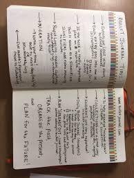 bullet journal set up u2013 october 2017 kimberly seward mba pmp