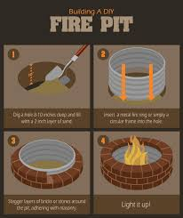 How To Make A Campfire In Your Backyard How To Build A Backyard Fire Pit Out Of Bricks Home Outdoor
