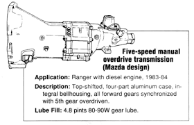 1994 ford ranger transmission for sale ford ranger manual transmissions at the ranger station