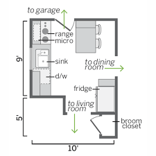 Small Kitchen Floor Plans Two Cooks One Small Space Kitchen Small Space Kitchen Kitchen