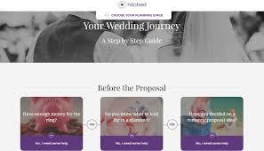 wedding ideas zazzle blog