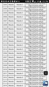 nissan titan lug pattern 63 best mazda 3 images on pinterest mazda 3 chang u0027e 3 and dream