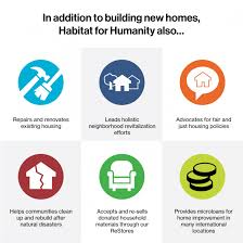 How Much To Build A House In Ma Qualifications For Habitat Homeownership Habitat For Humanity