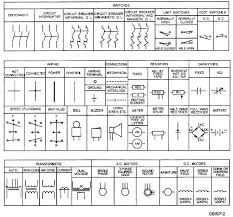 wiring diagram legend u0026 best 25 electrical circuit diagram ideas